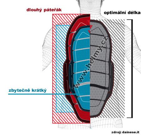 delka-chranice-patere