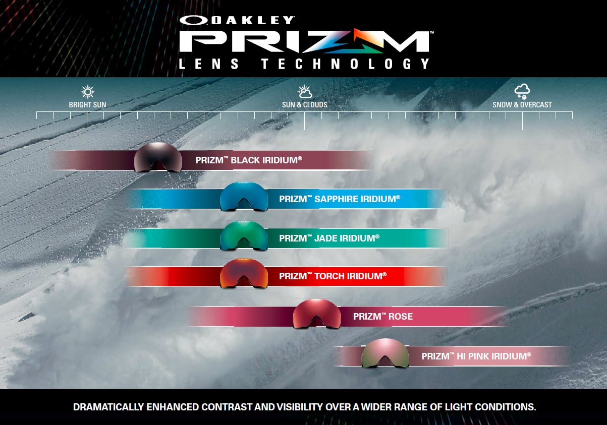 oakley-prizm-technology